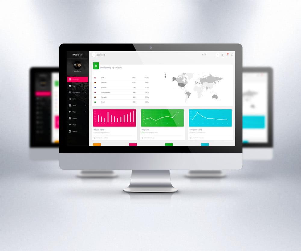 Web application dashboard