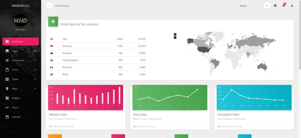 Web application dashboard design